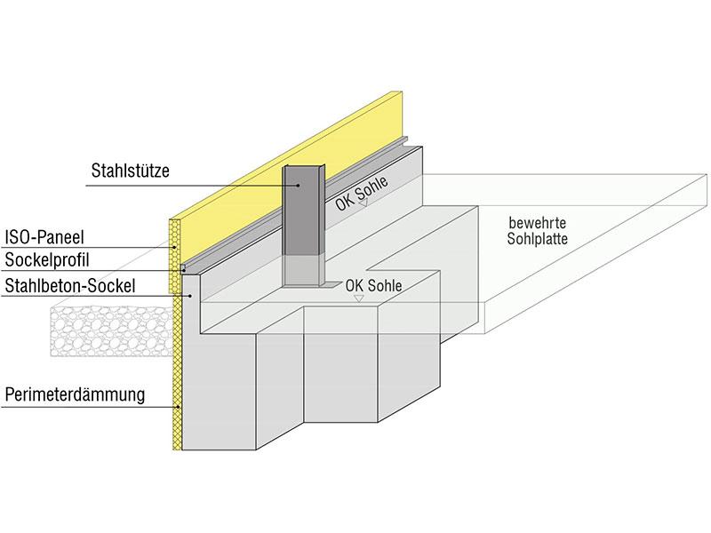 Streifenfundament mit Zerrbalken und schwimmender Sohlplatte